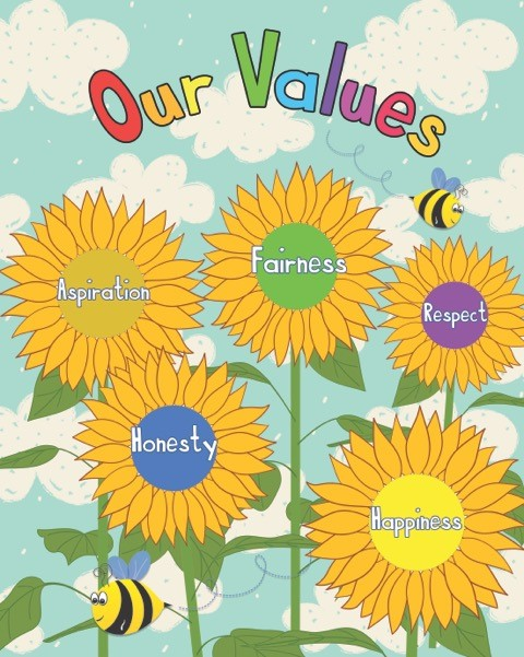Values Sunflowers